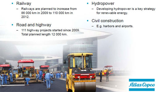 Fig 4. Civil construction a major driver