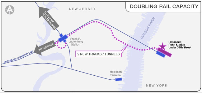ARC alignment through New Jersey and New York