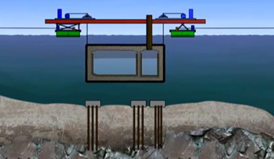 Elements are lowered on to a supporting 'bridge' structure above the sea floor