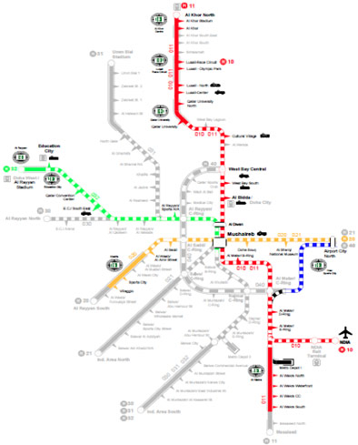 Fig 1. Doha Metro network by 2022