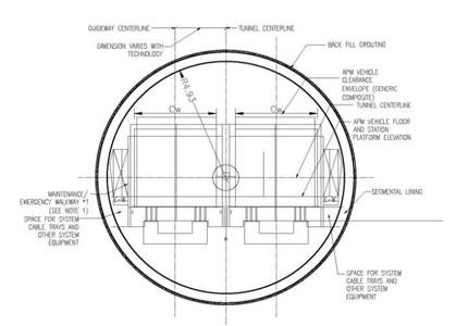 WPBM has twin-track single bore design