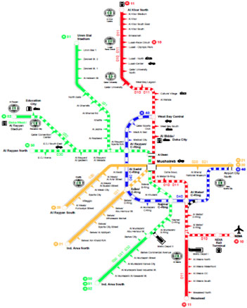 Fig 2. Completed Doha Metro project in 2026