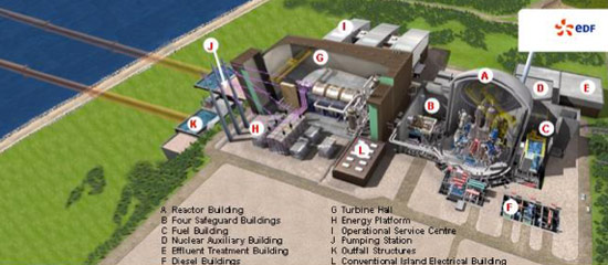Hinkley Point C primary structures and tunnels
