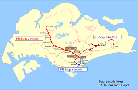 Fig 2. Singapore's Downtown Line network