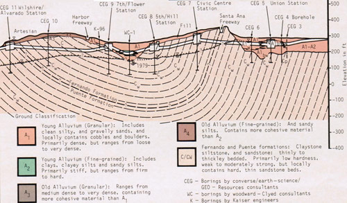 Fig 2. The geology of the central area consists mainly of the alluvia! deposits and consolidated sandstone and siltstone