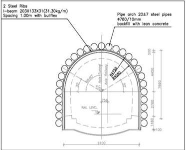 Pipe arch presupport configuration
