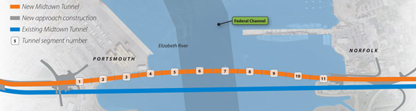11 elements for parallel Midtown submerged tunnel