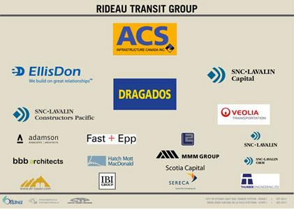 RTG consortium partners
