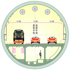 Fig 3. Design of the first Nanjing Yangtze River Tunnel