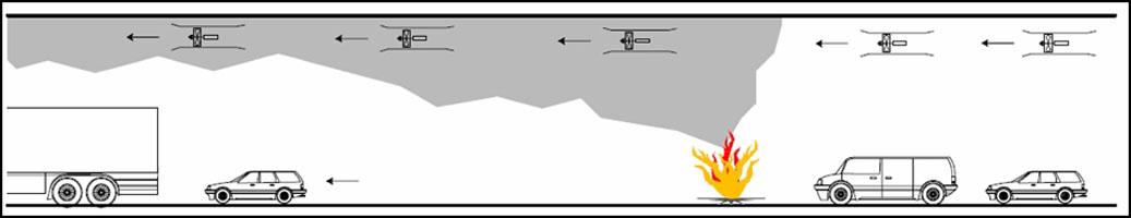 Fig 2. Indicative longitudinal ventilation system