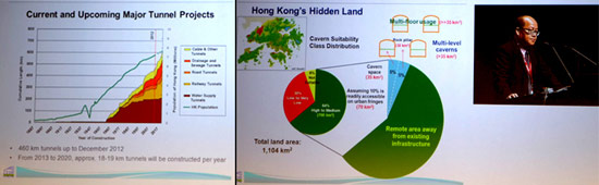 Samual Ng (inset) illustrates growth of tunnelling (left) and the current availability of underground real estate in Hong Kong