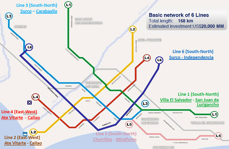 Lima Metro is planned as a six line system