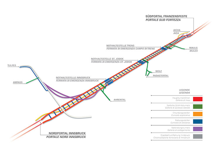 Latest schematic of the 55km long Brenner Base Tunnel