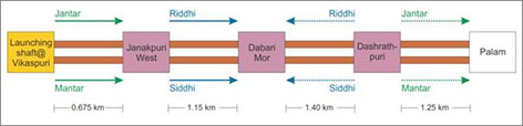 4xTBM drive strategy for Contract CC-34