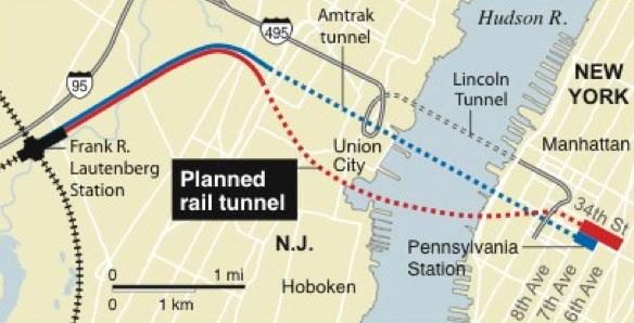 ARC tunnel alignment