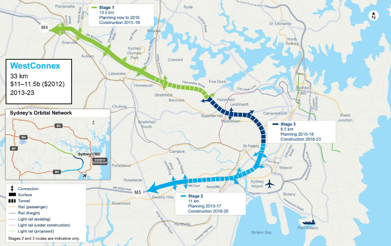 Three phases of WestConnex project
