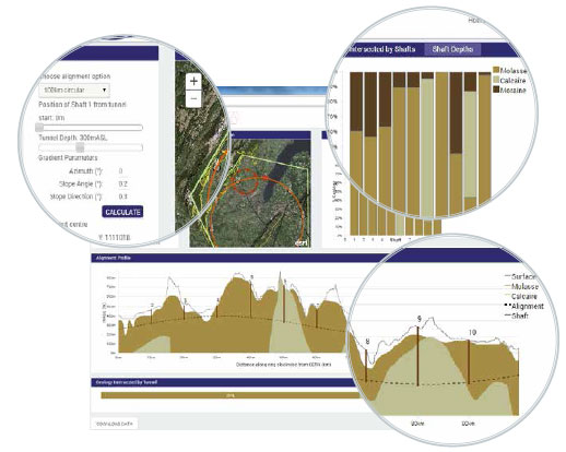 Fig 2. Arup's BIM software as it relates to CERN design