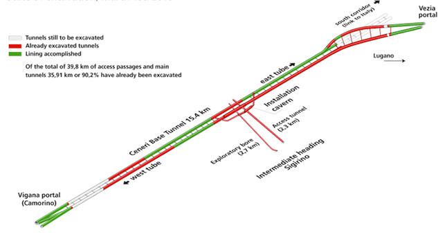 Fig 1. Ceneri Tunnel excavations