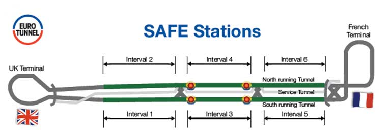 Channel Tunnel layout and SAFE station locations