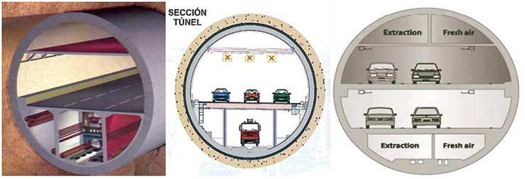 Fig 4. Different road tunnel configurations (Serebryany Bor, M-30, and A-86, respectively)