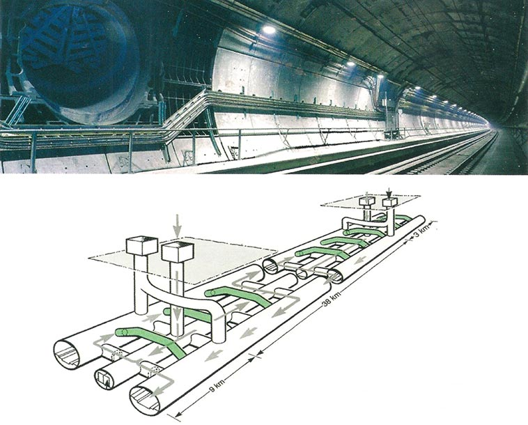 Fig 6. Pressure relief ducts in Channel Tunnel to reduce traction power demand of trains (green)4