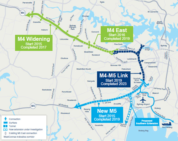 Full scope of Sydney's WestConnex project