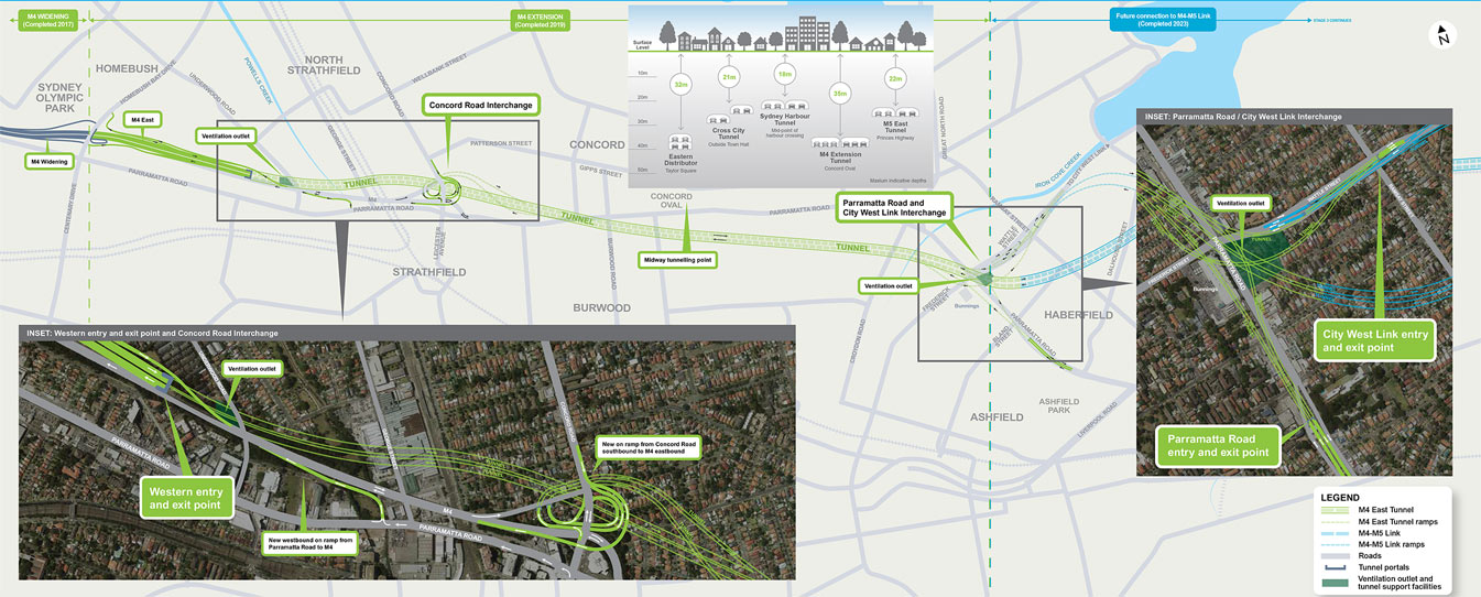 Planned alignment of the M4 East Extension along Parramatta Road, Sydney, with tunnel entry at Concord Road