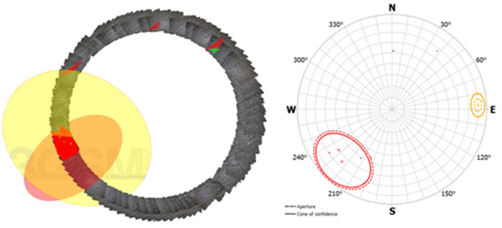 "Fig 3. 3D image of a TBM cutterhead rotation with geological annotations (left) and the related hemispherical plot (right)"" style=""width:700px;"
