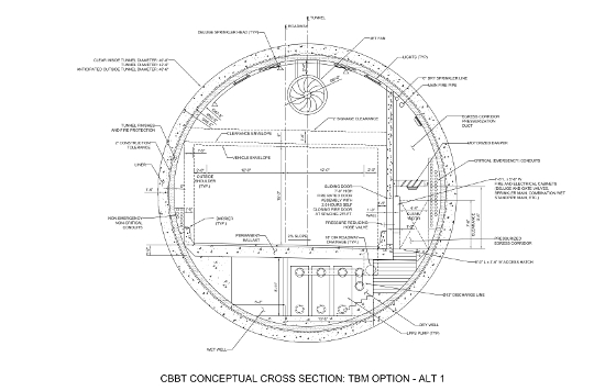 Concept design of TBM excavation