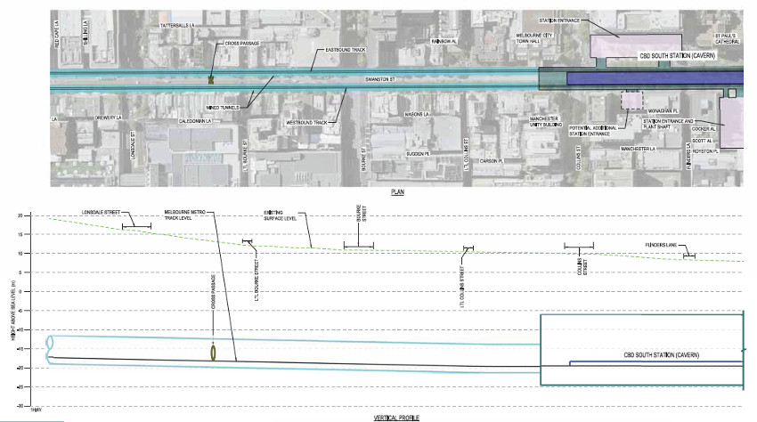 Concept design of CBD South Station and tunnels