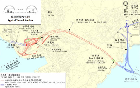 Fig 1. Alignment of the 2.2km TKO–LTT link in Hong Kong