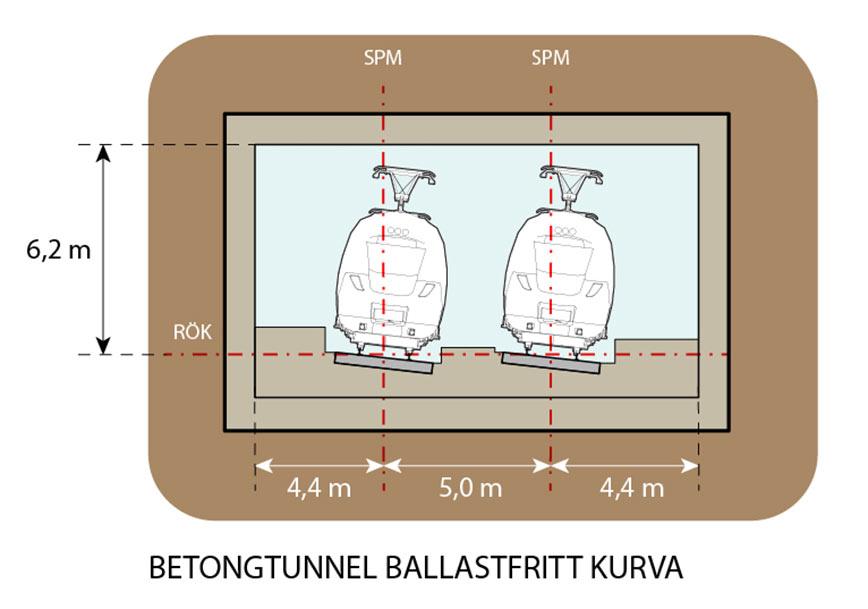 Fig 3. Proposed concrete box tunnel