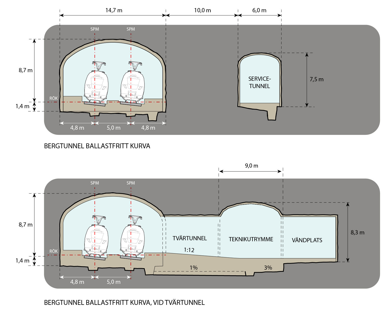 Proposed rock tunnels for the project