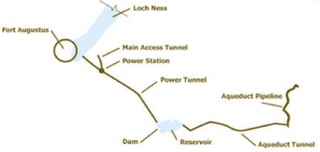 Fig 1. Plan of the Glendoe hydropower scheme