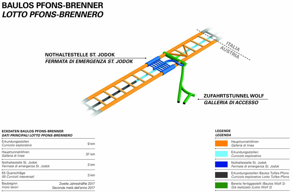 Layout of the Pfons-Brenner Lot