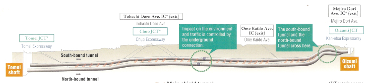 Fig 2. Four EPBMs will operate at more than 40m beneath the streets of Tokyo and at of up to 7 bar maximum