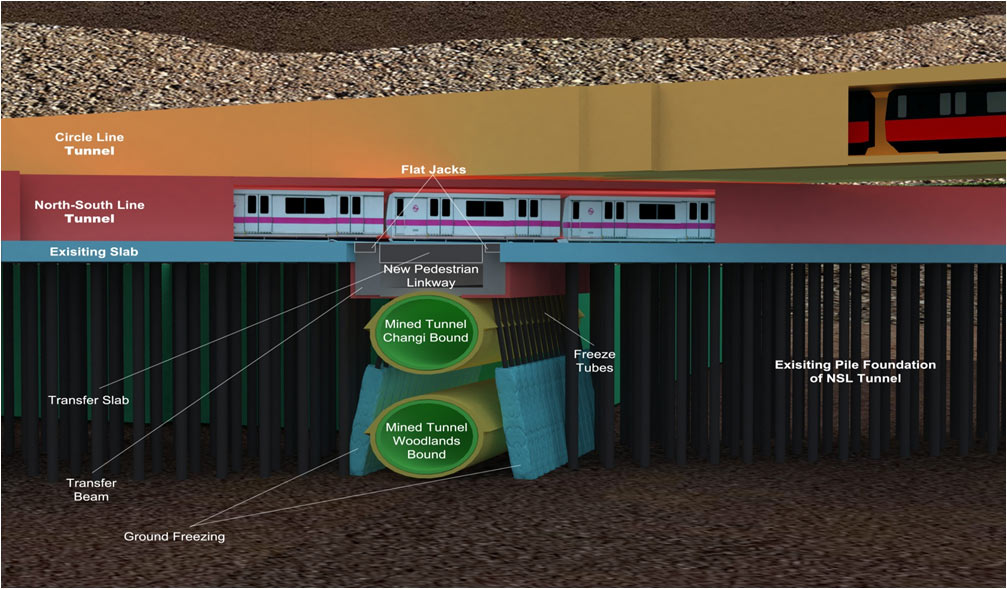 Challenges constructing Singapore´s Thomson-East Coast Line