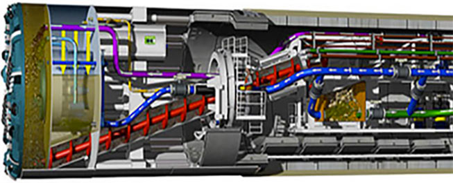 Schematic of the VDM TBM technology