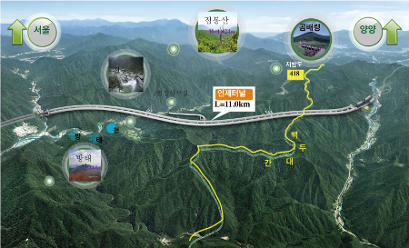 The 11km long Inje twin-tube tunnel is longest of 35 tunnels on the new route