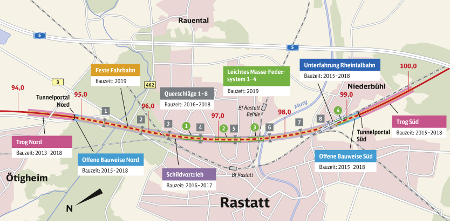 Plan of the new twin tube rail tunnel at Rastatt