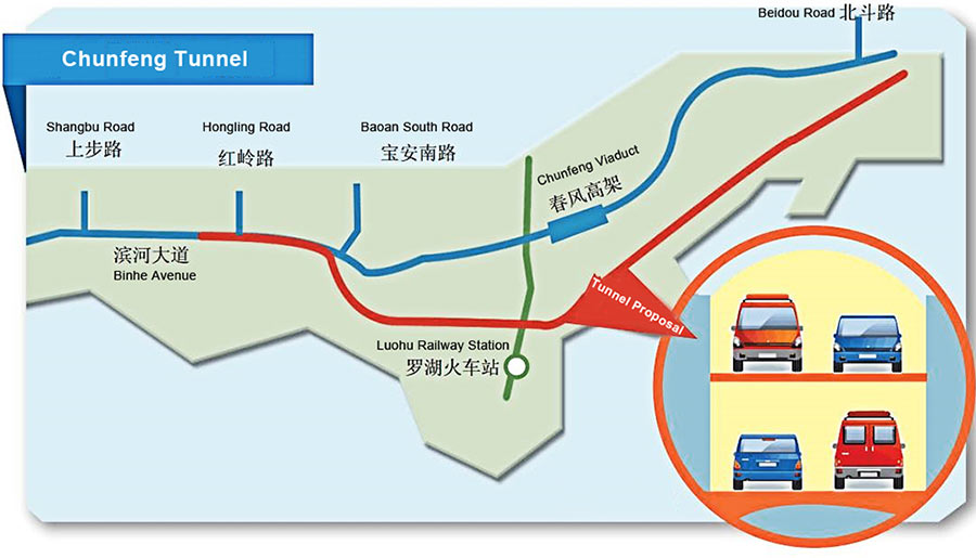 Route of the double deck mega TBM highway drive in Shenzhen