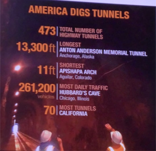 US highway tunnel statistics
