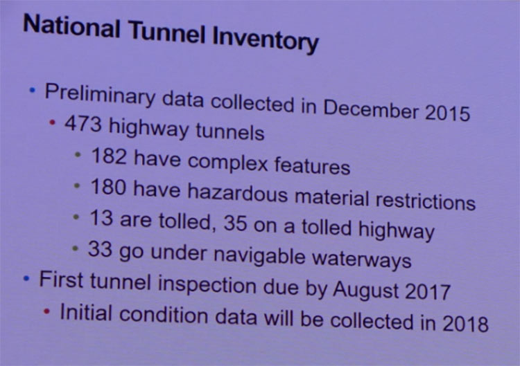 US inventory of highway tunnels