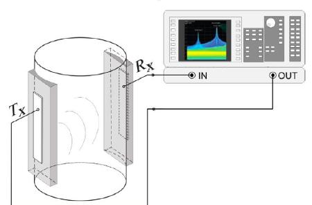 Fig 2. Antennae signals record data