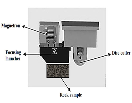 Fig 16. Conceptual design of MWA rock cutting
