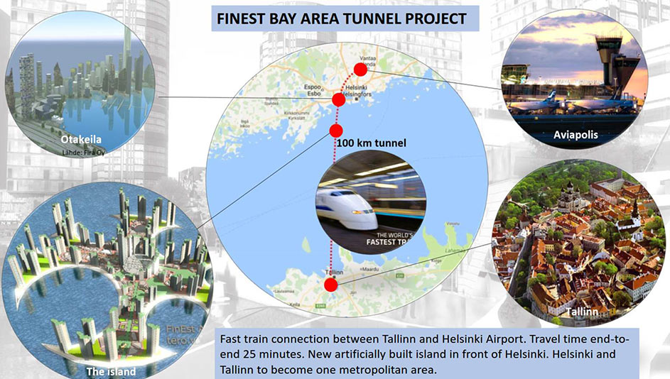 Major elements of the FinEst Bay project