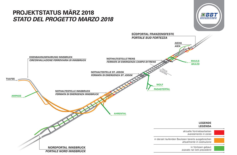 Brenner Base Tunnel progress at March 2018