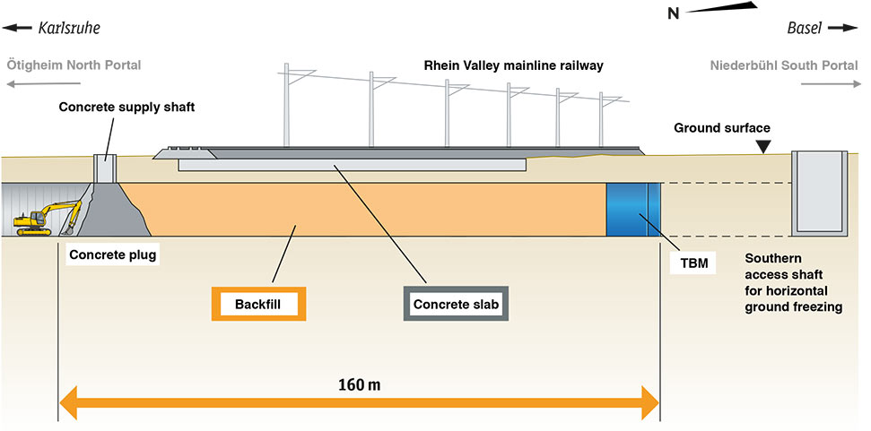 Fig 1. Details of the leading TBM drive collapse as provided by Deutsche Bahn