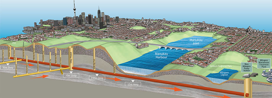 Details of the interceptor infrastructure to be built up to 110m under the city