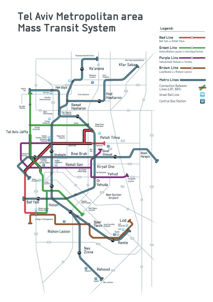 Fig 1. Red Line is first of eight lines planned for Tel Aviv Metro